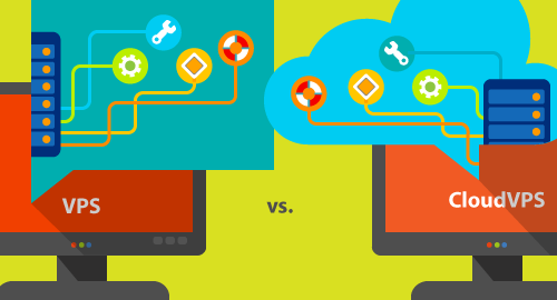 vps vs cloud vps